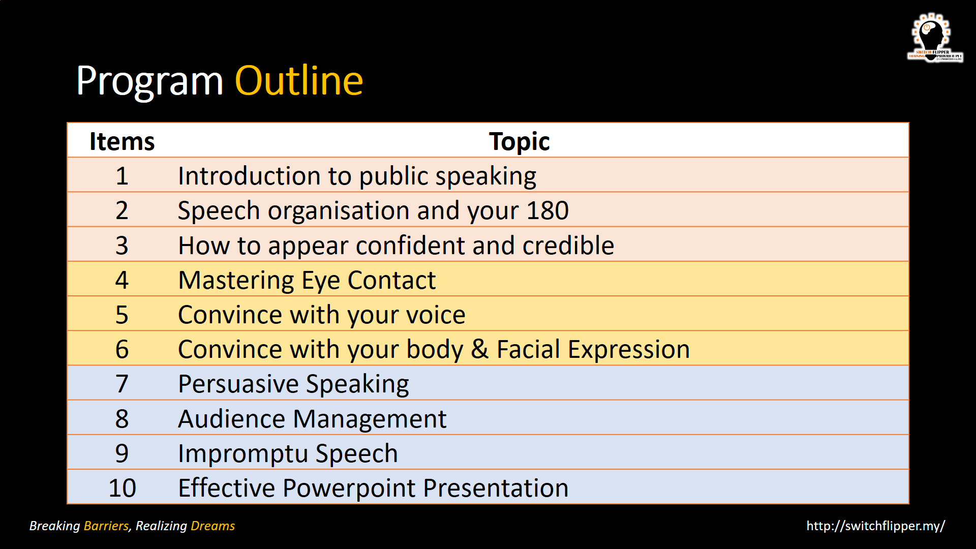 presentation skill training